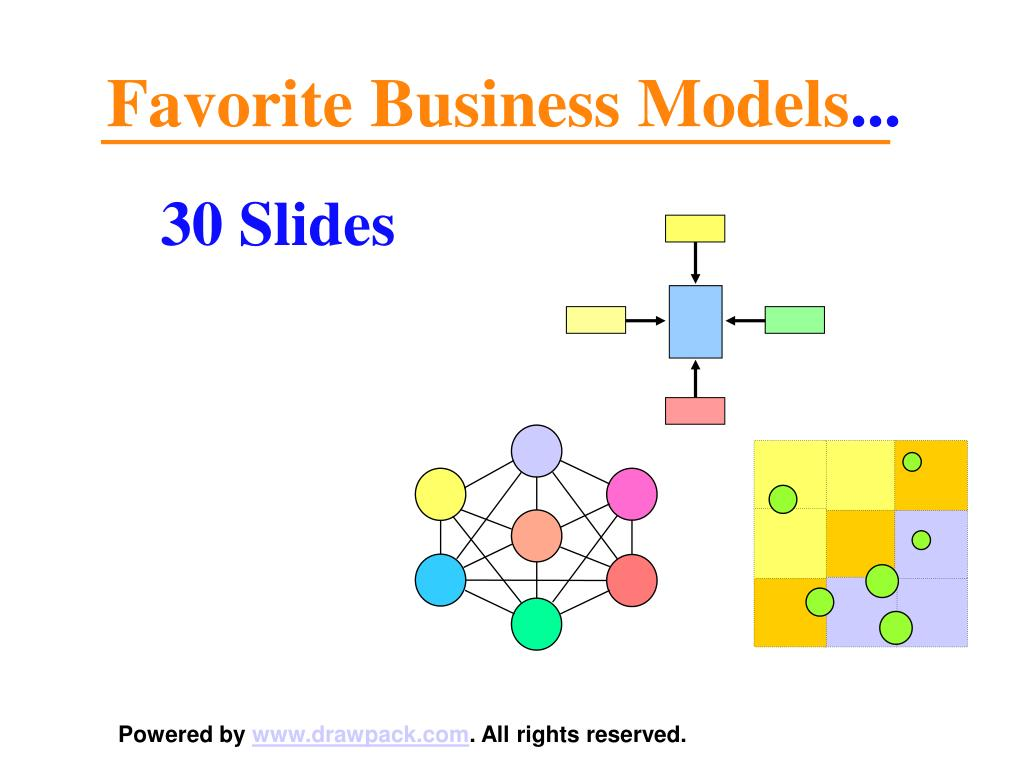 Favorite Business Models