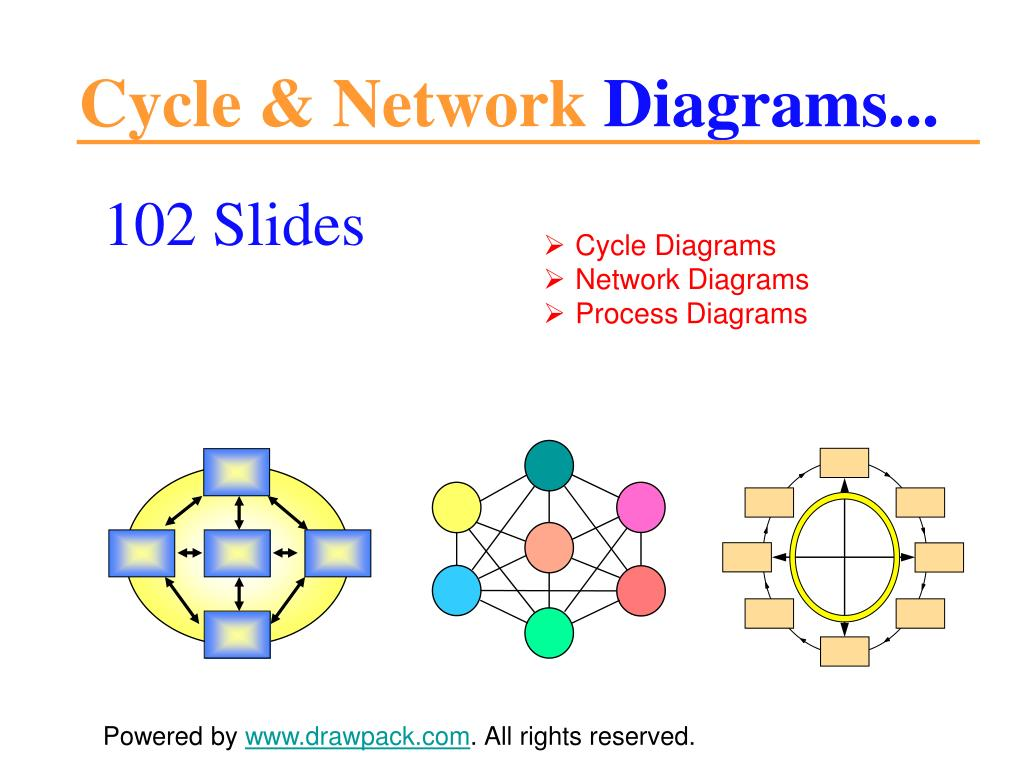 Cycle & Network