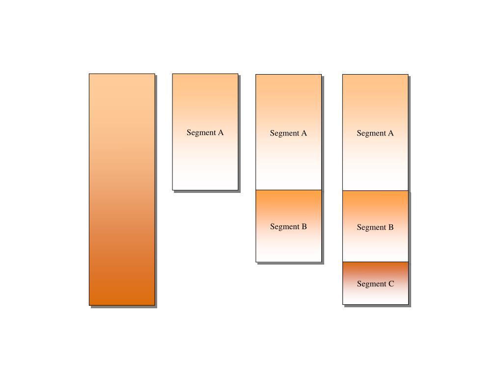 Segment A