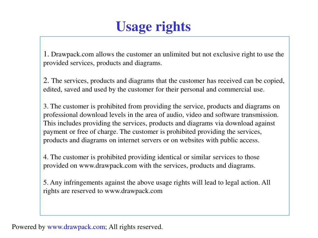 Usage rights
