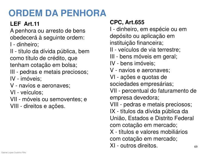 ORDEM DA PENHORA