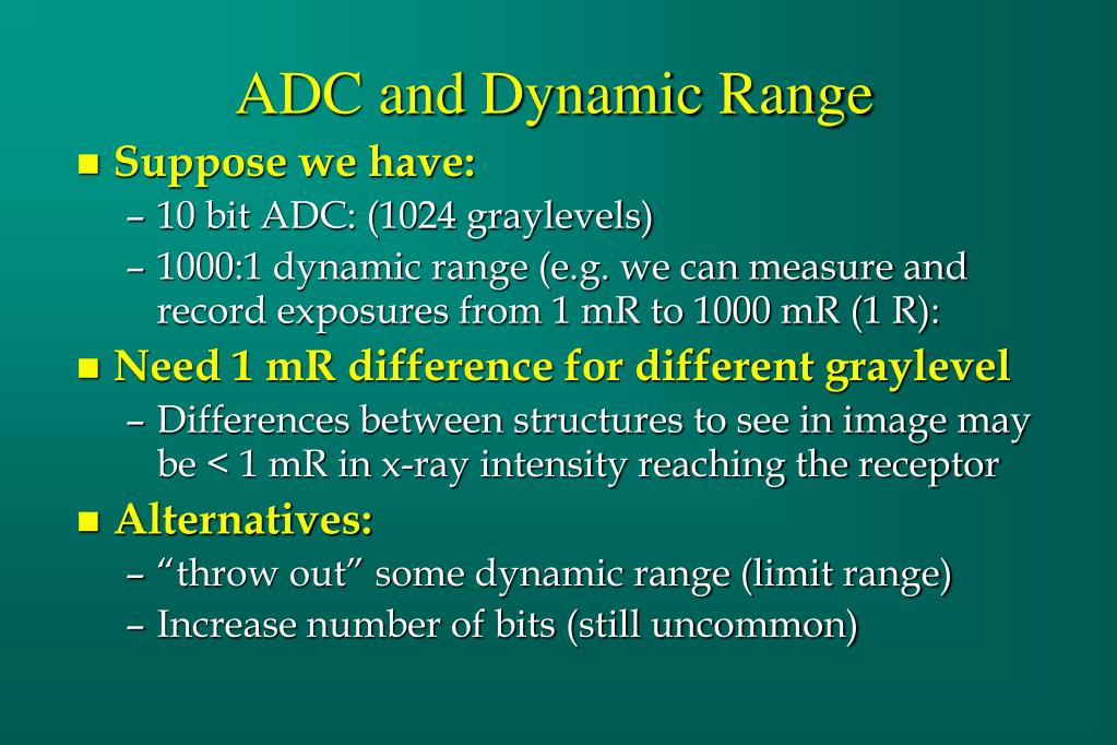 ADC and Dynamic Range