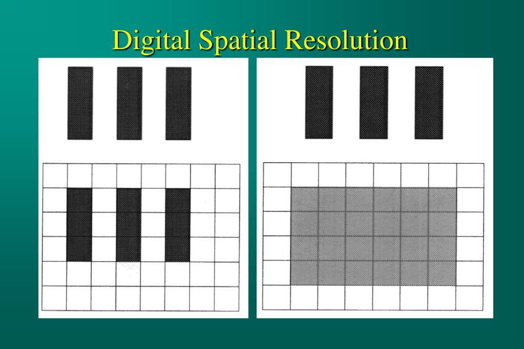 Digital Spatial Resolution
