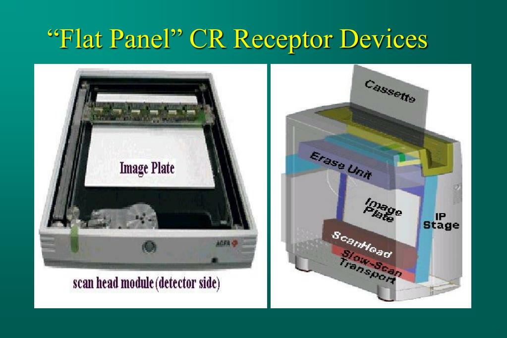 """Flat Panel"" CR Receptor Devices"