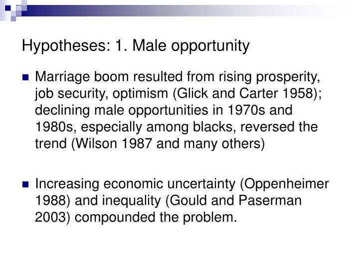 Hypotheses: 1. Male opportunity