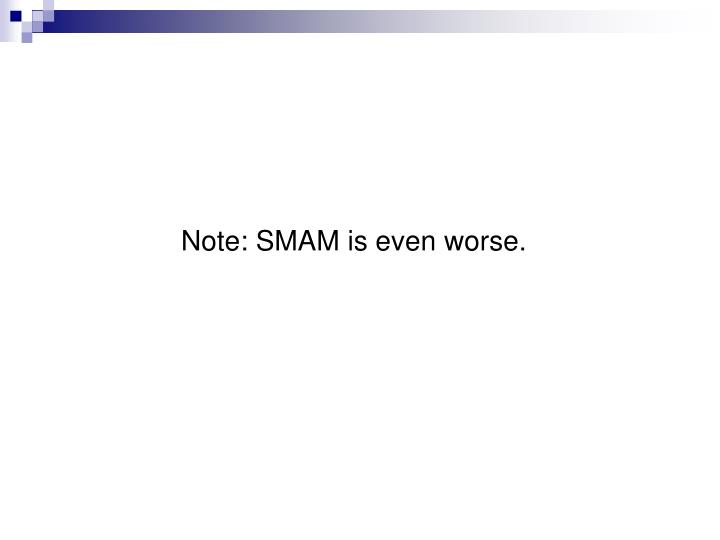 Note: SMAM is even worse.