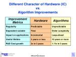 different character of hardware ic vs algorithm improvements