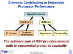 elements contributing to embedded processor performance