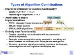 types of algorithm contributions