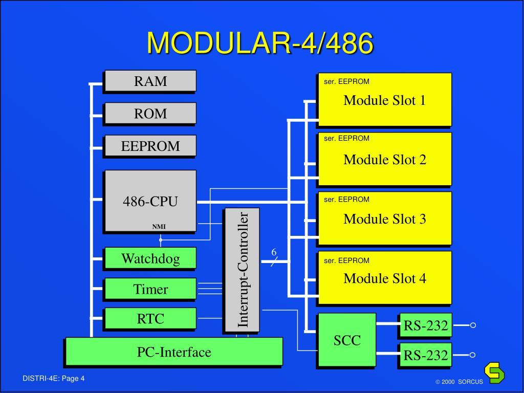 MODULAR-4/486