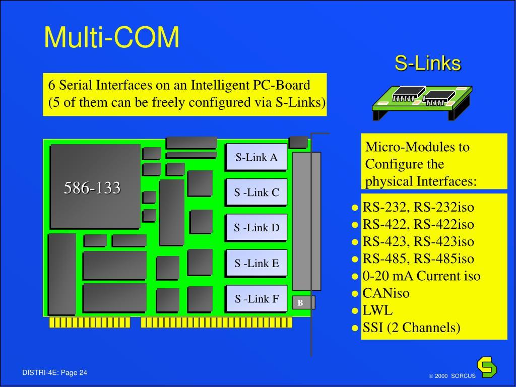 Multi-COM