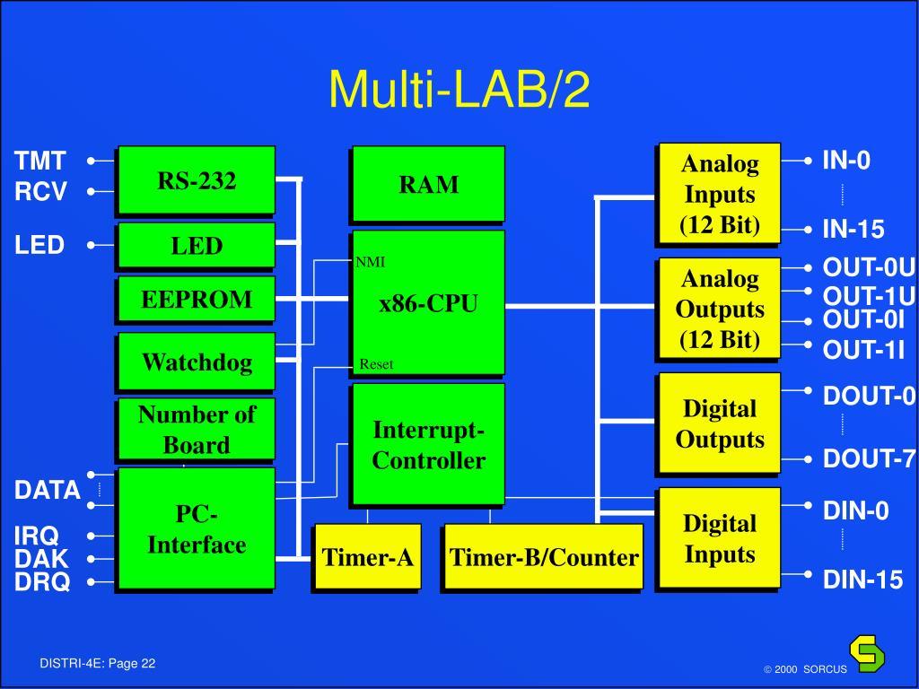 Multi-LAB/2