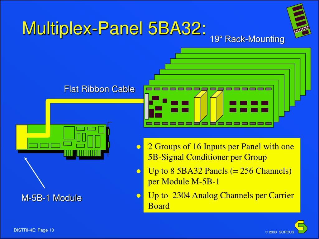Multiplex-Panel 5BA32: