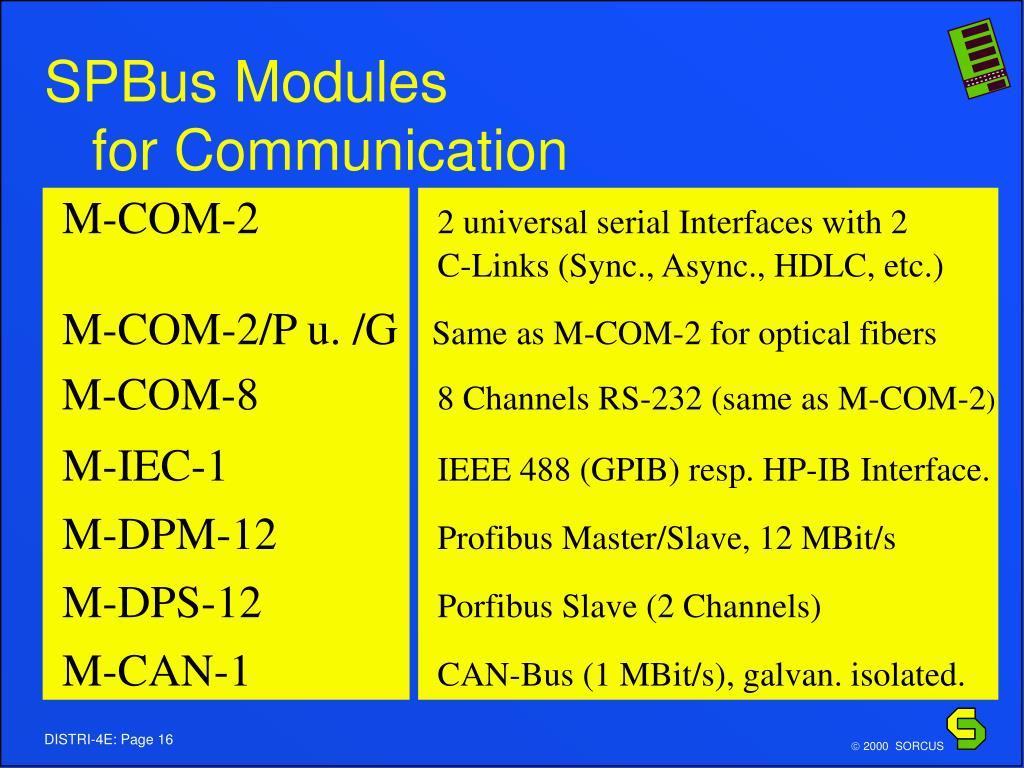 SPBus Modules