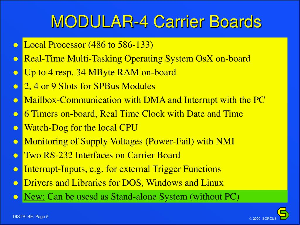 MODULAR-4 Carrier Boards