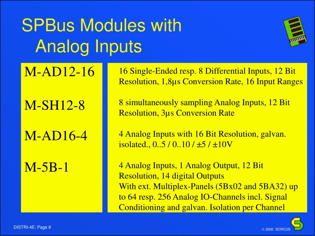 SPBus Modules with