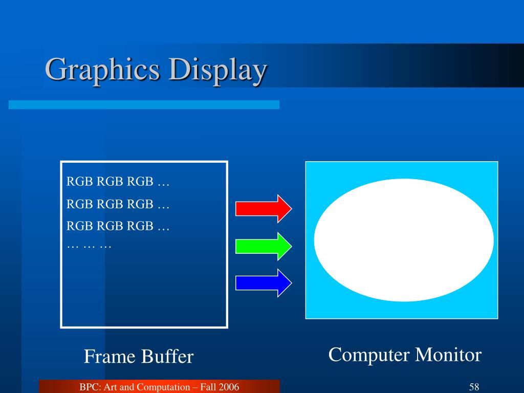 Graphics Display