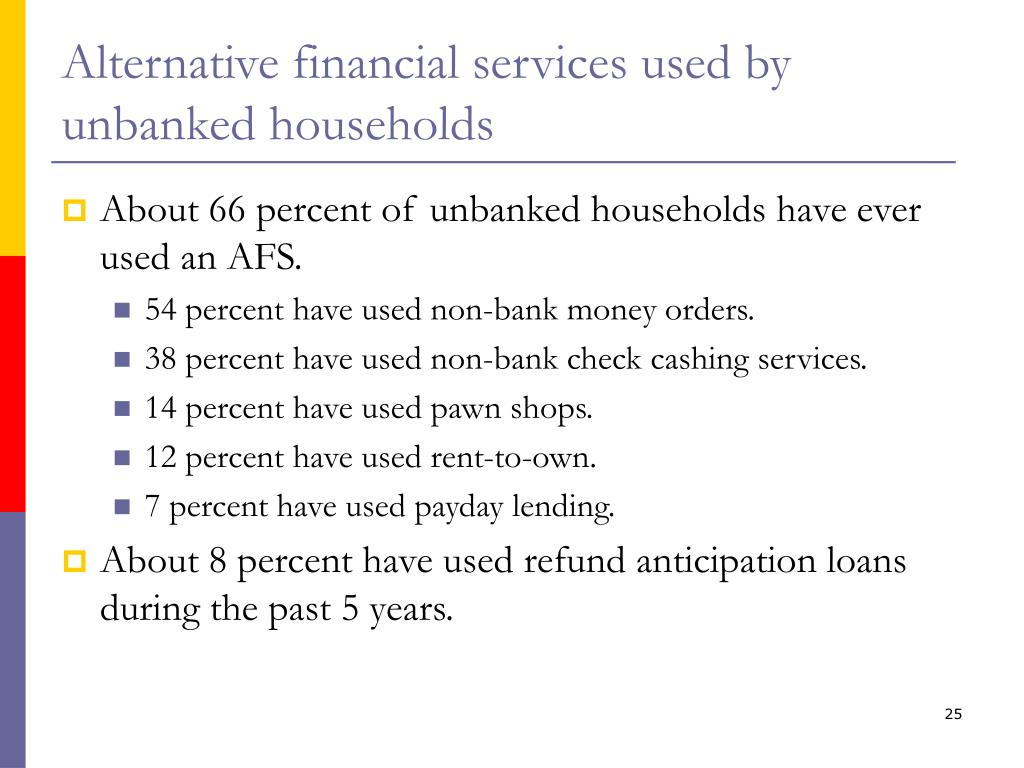 Alternative financial services used by unbanked households