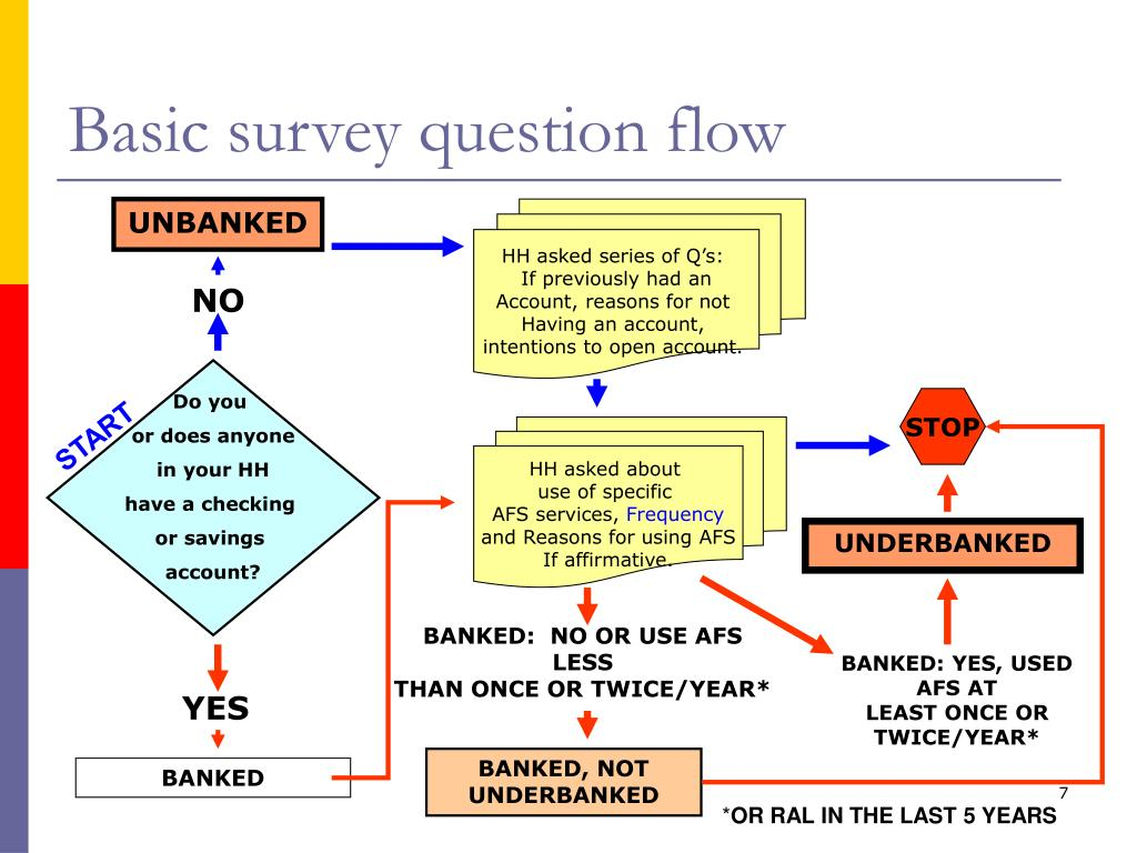 Basic survey question flow