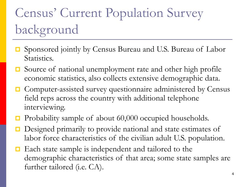 Census' Current Population Survey background