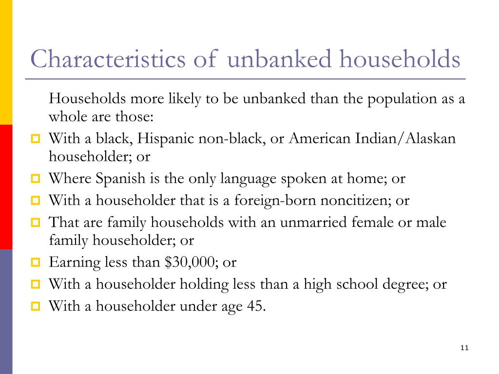 Characteristics of unbanked households