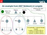 an example from 2007 fieldwork in longido