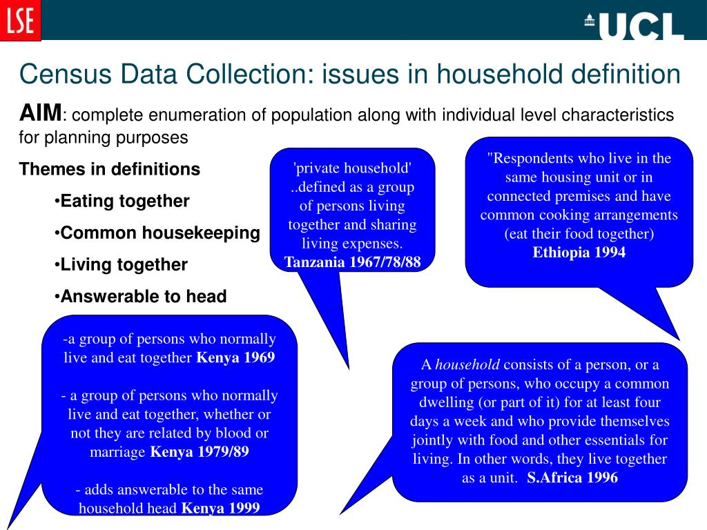 Census Data Collection: issues in household definition