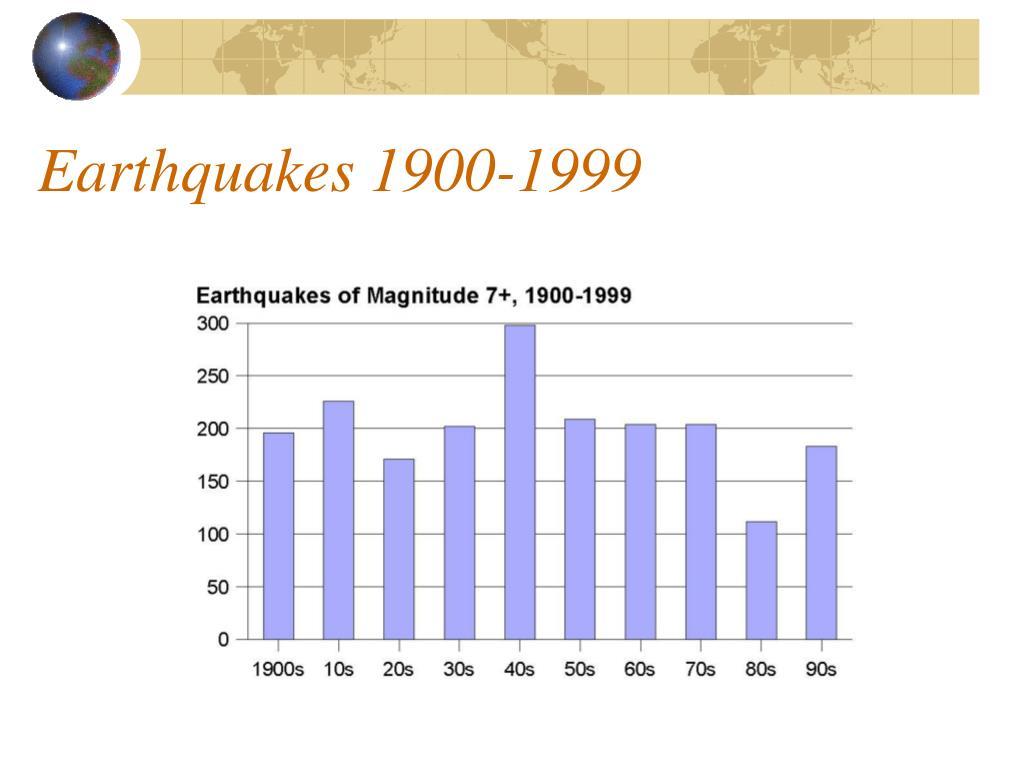 Earthquakes 1900-1999
