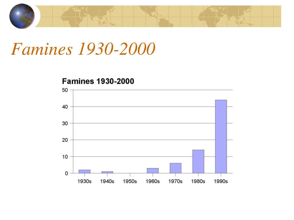 Famines 1930-2000