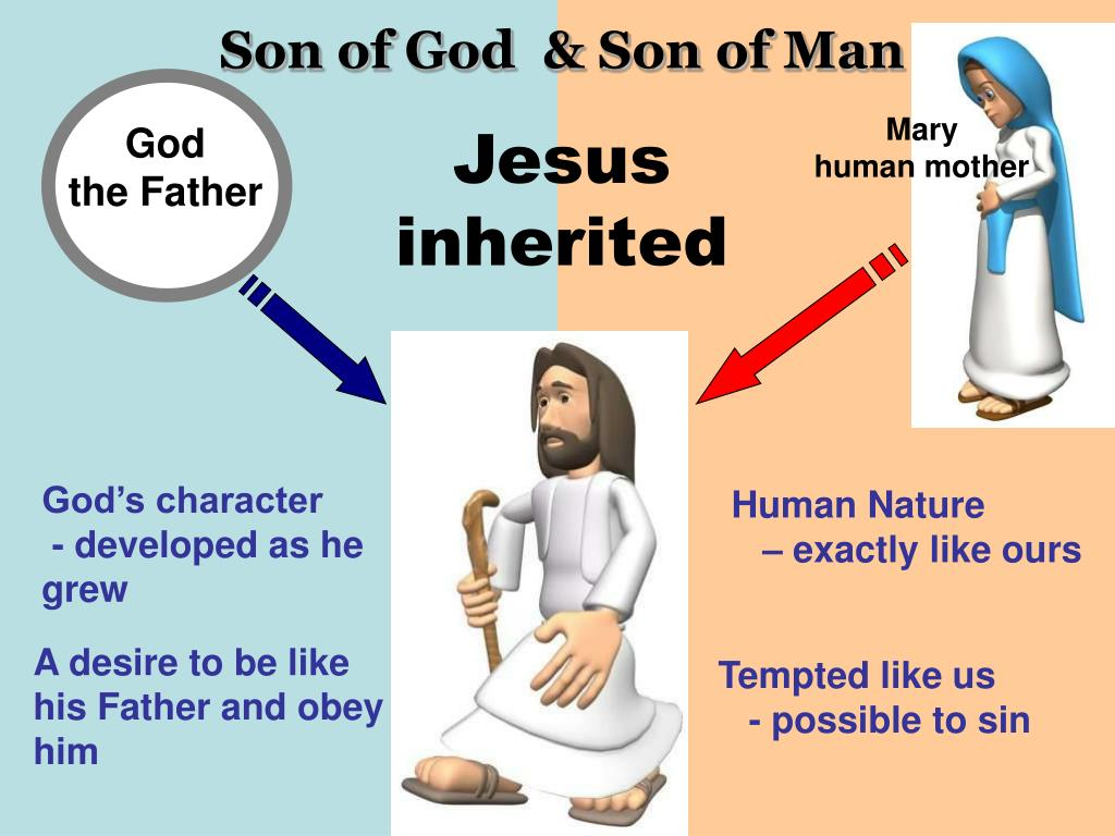 Son of God  & Son of Man
