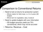 comparison to conventional returns