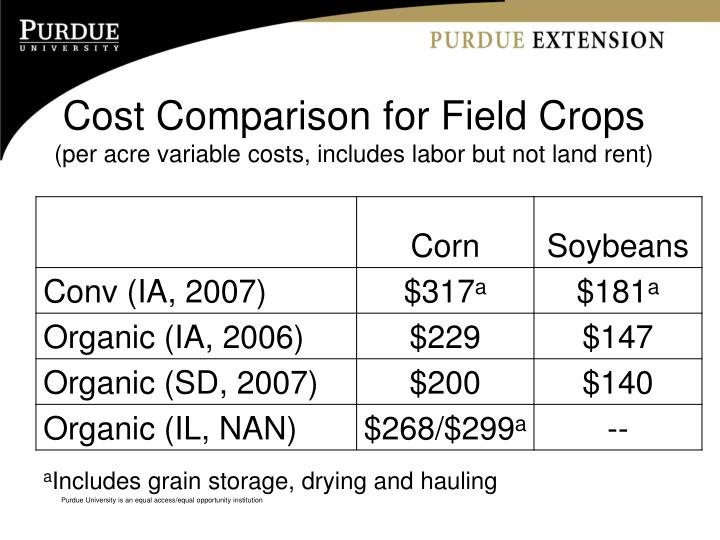 Cost Comparison for Field Crops