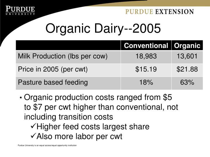 Organic Dairy--2005