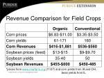 revenue comparison for field crops