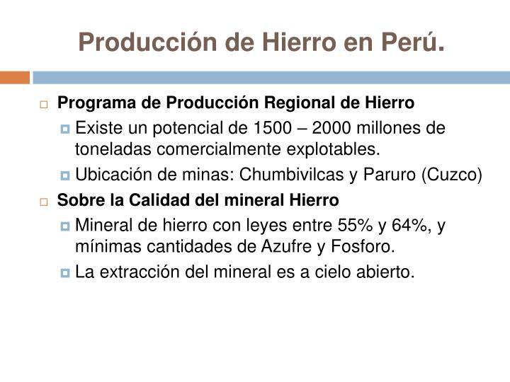 Producción de Hierro en Perú