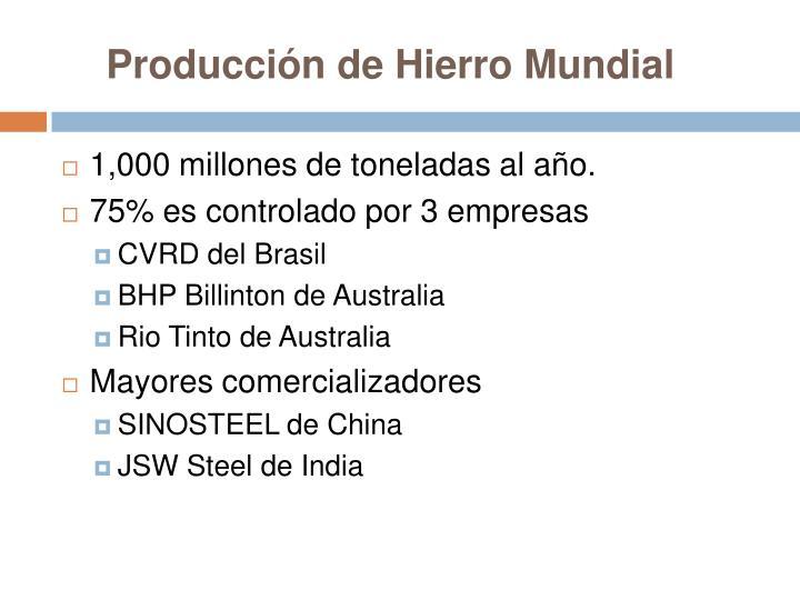 Producción de Hierro Mundial