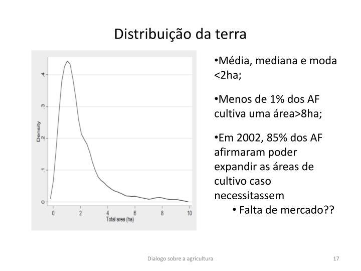 Distribuição da terra