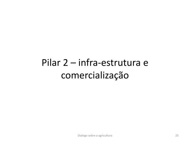 Pilar 2 – infra-estrutura e comercialização