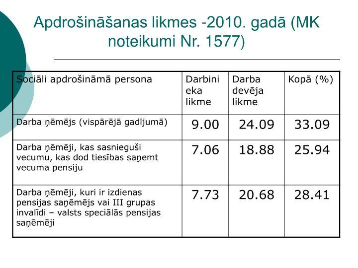 Apdrošināšanas likmes -2010. gadā (MK noteikumi Nr. 1577)