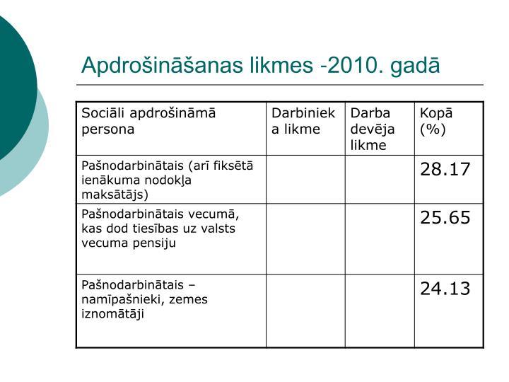 Apdrošināšanas likmes -2010. gadā