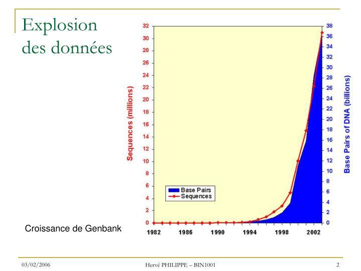 Explosion des données