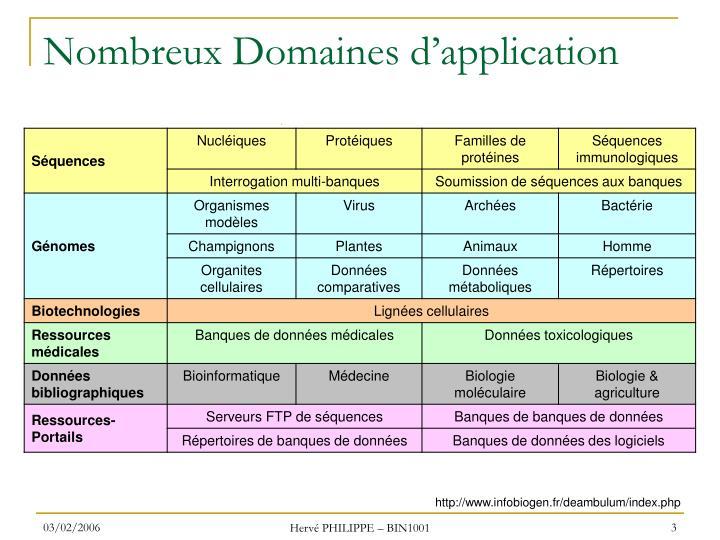 Nombreux Domaines d'application