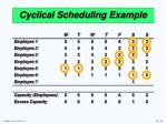 cyclical scheduling example8