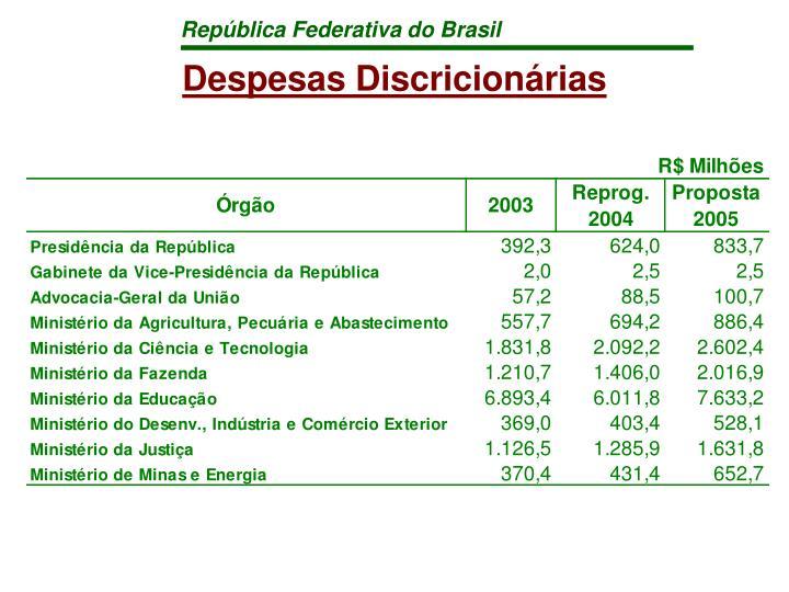 Despesas Discricionárias