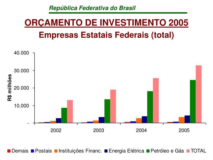 ORÇAMENTO DE INVESTIMENTO 2005