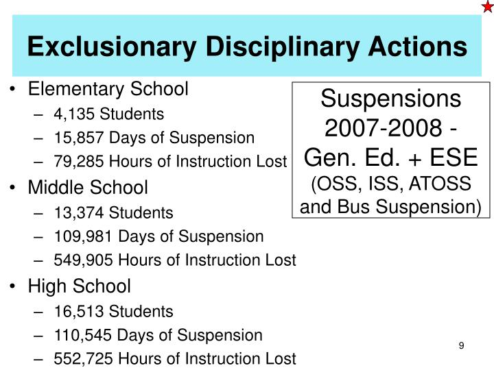 Exclusionary Disciplinary Actions