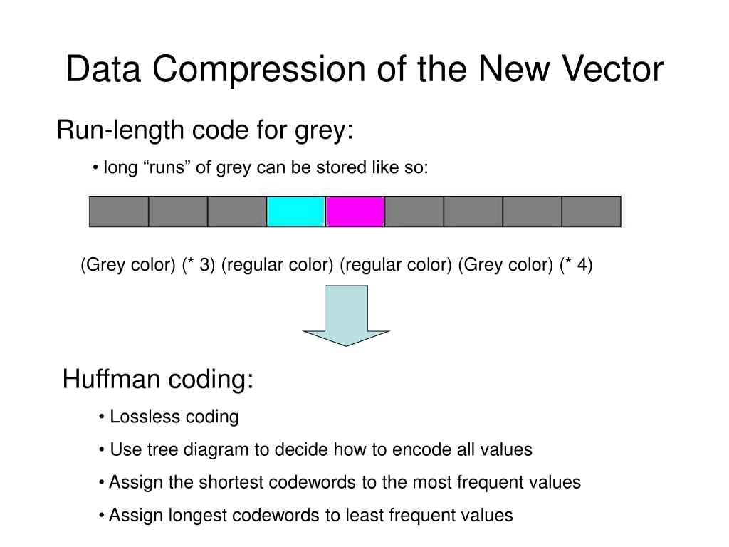 Data Compression of the New Vector