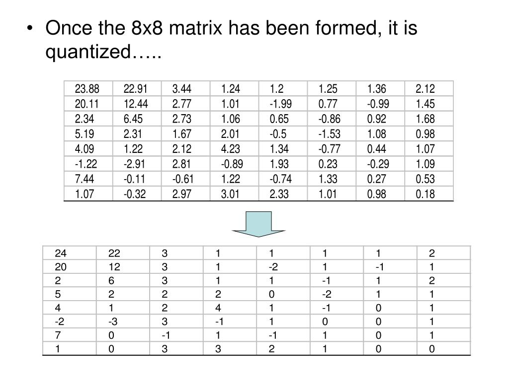 Once the 8x8 matrix has been formed, it is quantized…..