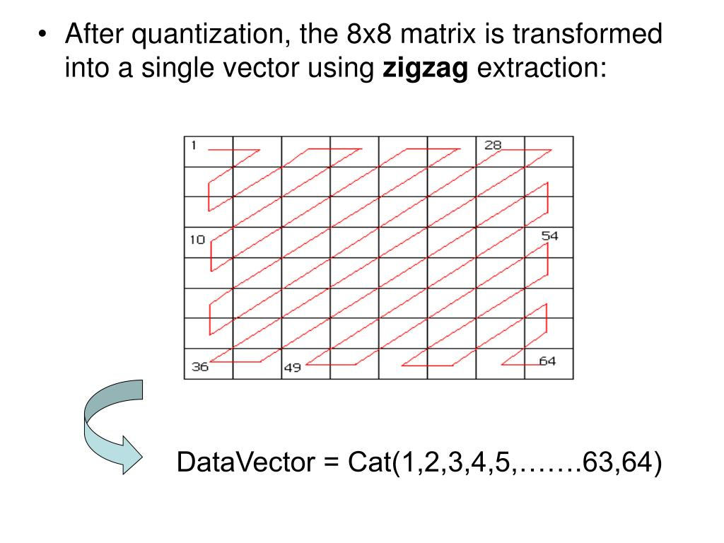 After quantization, the 8x8 matrix is transformed into a single vector using