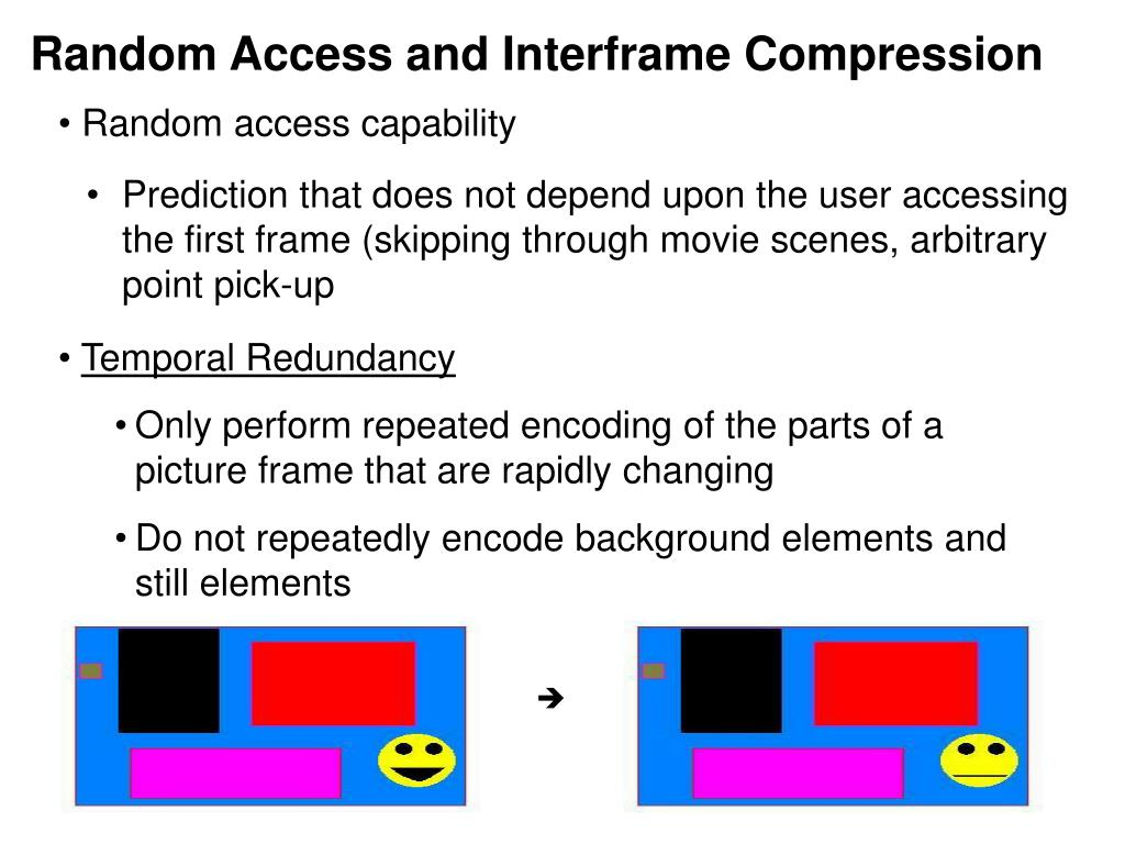 Random Access and Interframe Compression